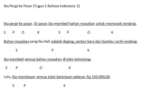 Ibu Pergi ke Pasar ( TUGAS 1 BAHASA INDONESIA 2)