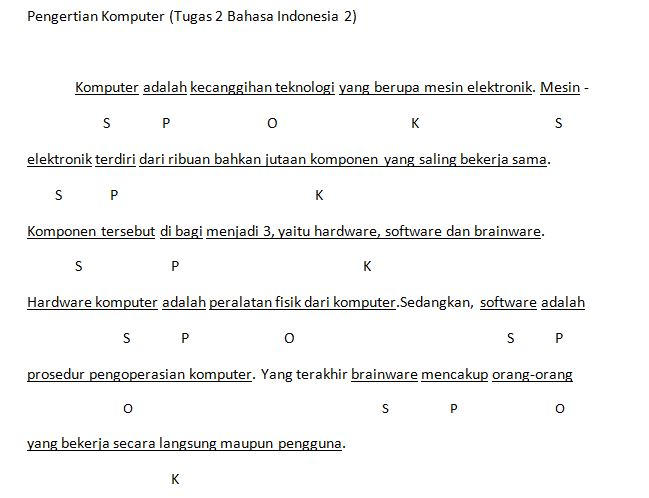 PENGERTIAN KOMPUTER (TUGAS 2 BAHASA INDONESIA 2)